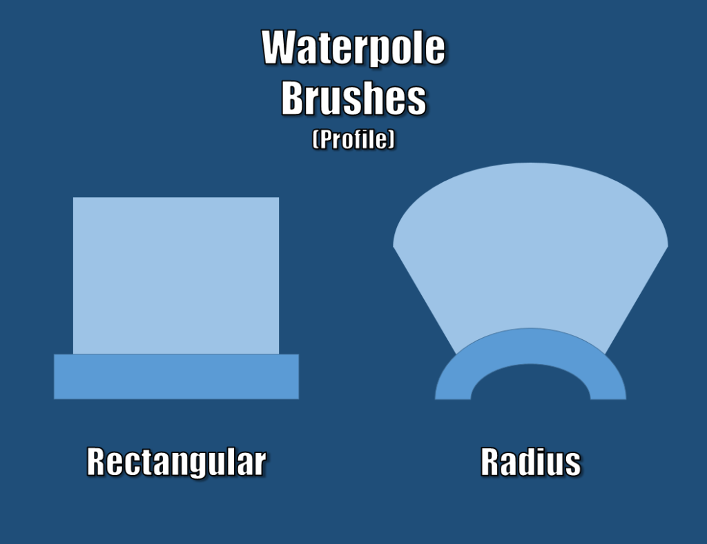 Waterpole Brushes - Rectangular & Radius