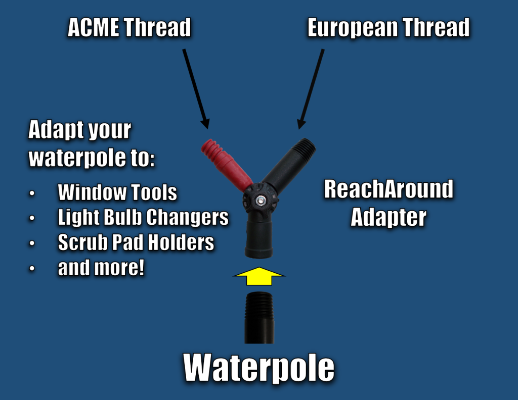 Waterpole Adapters -- ReachAround